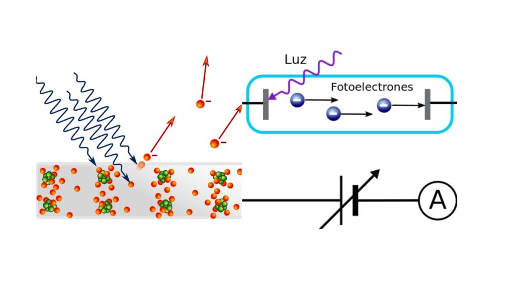 ¿Que-es-el-efecto-fotoelectrico?