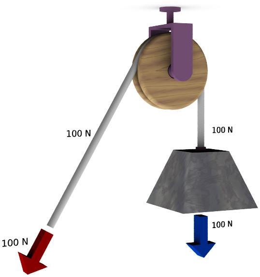 ¿Qué es la física? Ramas de la física: su clasificación se da en 6 grandes campos