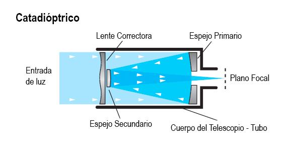 telescopio_catadioptrico1