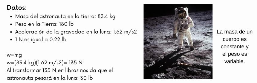 ¿Cuánto pesa un astronauta en la luna en unidades de libras