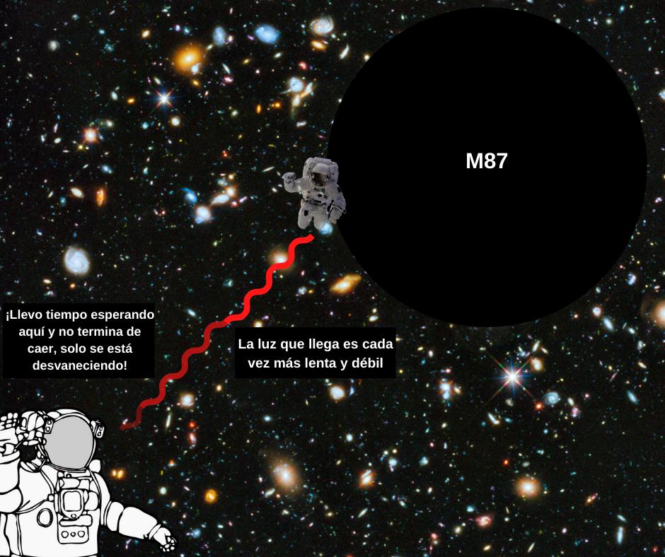 Dilatacion-del-tiempo-en-un-agujero-negro