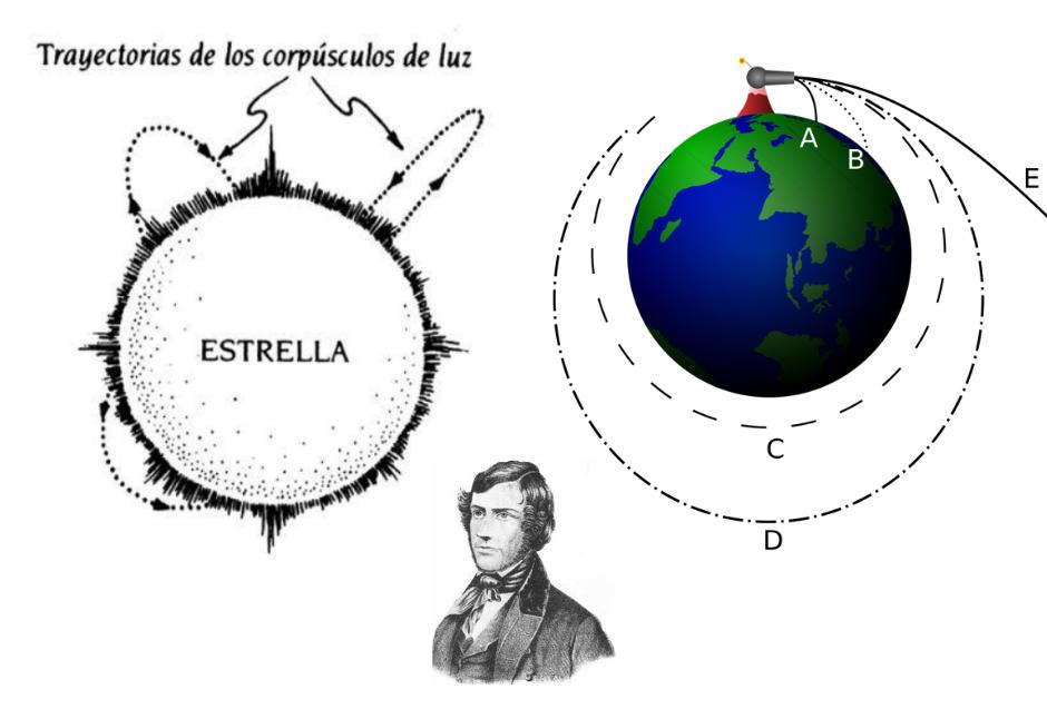 John Michell mediante la mecánica Newtoniana para explicar la velocidad de escape de la luz.