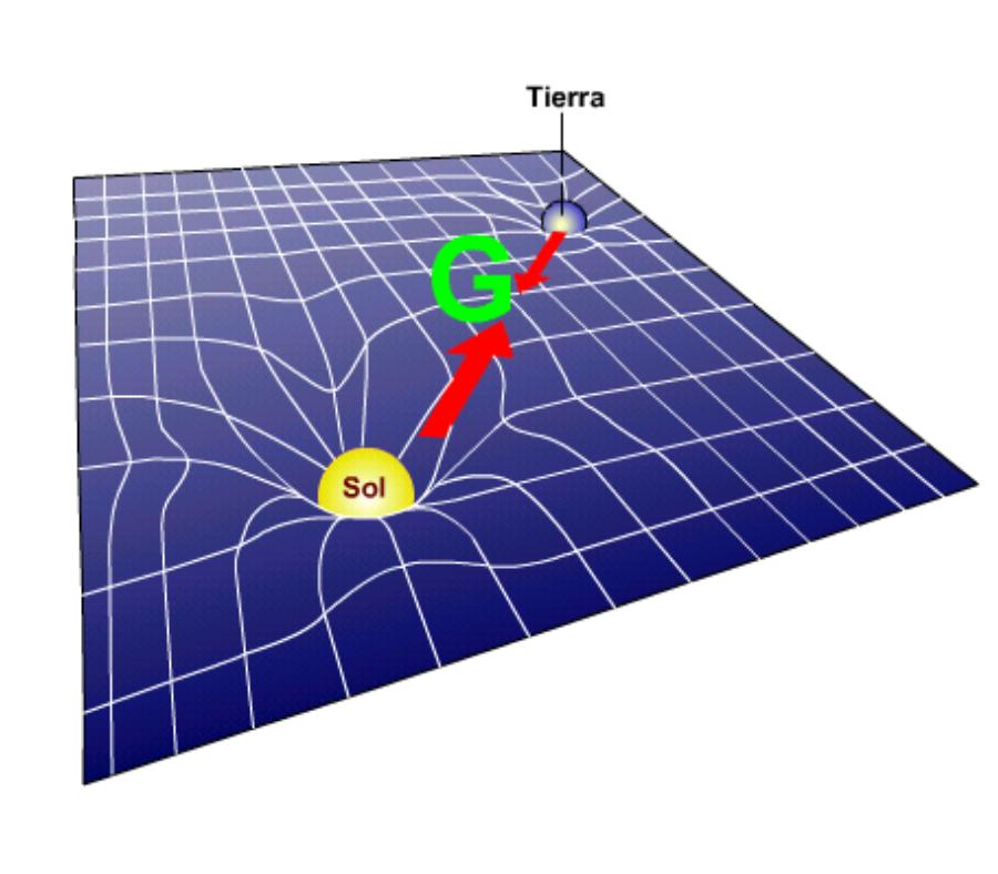 Deformación del espacio tiempo y los agujeros negros