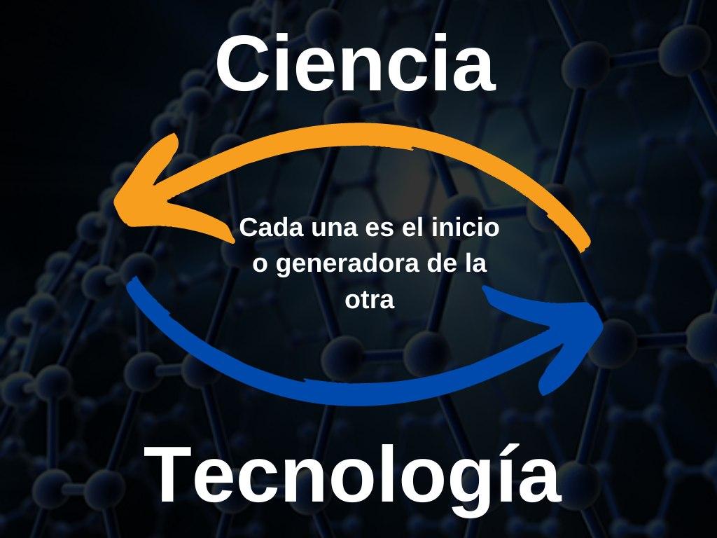 La-ciencia-y-a-la-tecnologia-son-un-ciclo-donde-cada-una-es-la-base-de-inicio-de-la-otra